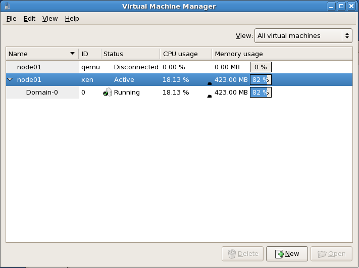 machine manager linux