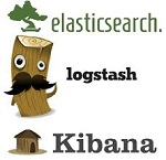 How to install Elasticsearch, Logstash and Kibana 4 on Ubuntu 14.04 / 15.04