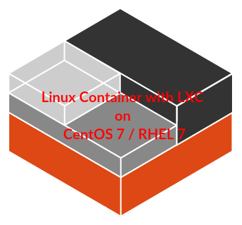 Linux Container with LXC on CentOS 7