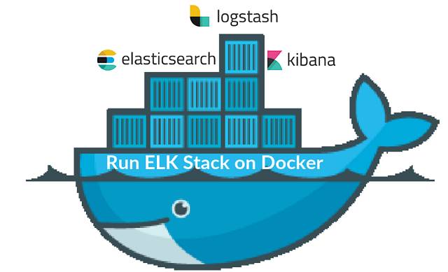 How to Run ELK stack on Docker Container
