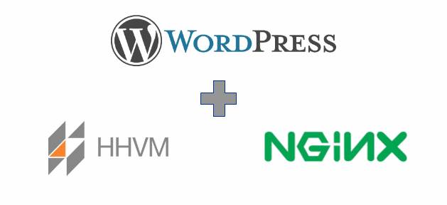Install WordPress + Nginx, MariaDB, and HHVM in Ubuntu 16.04
