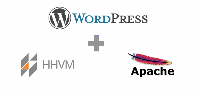 Install WordPress + Apache, MariaDB, and HHVM in Ubuntu 16.04