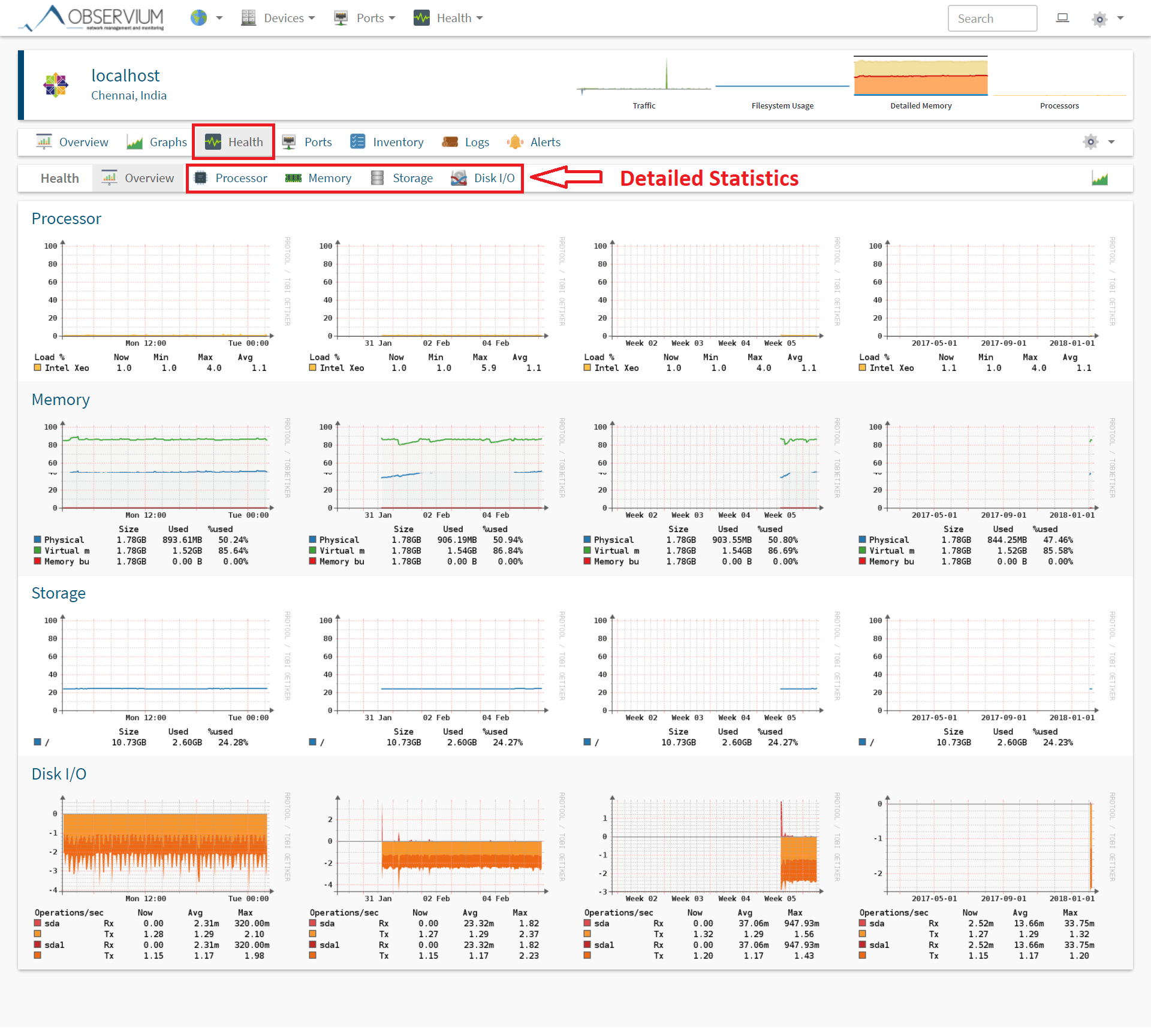 Monitor Linux Machines with Observium - System Health