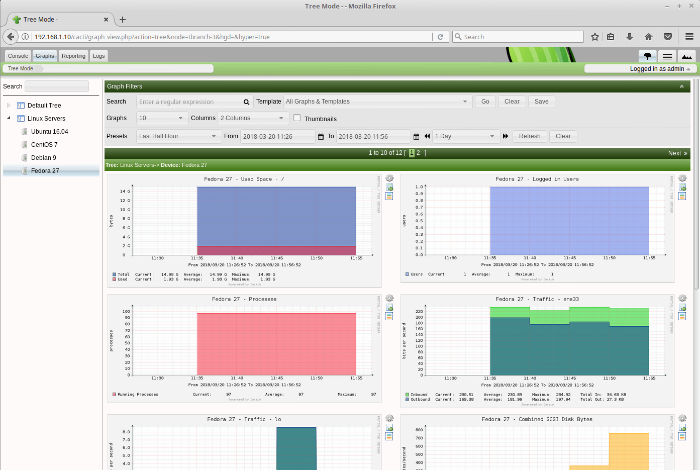 How to Monitor Remote Linux Servers with Cacti - ITzGeek