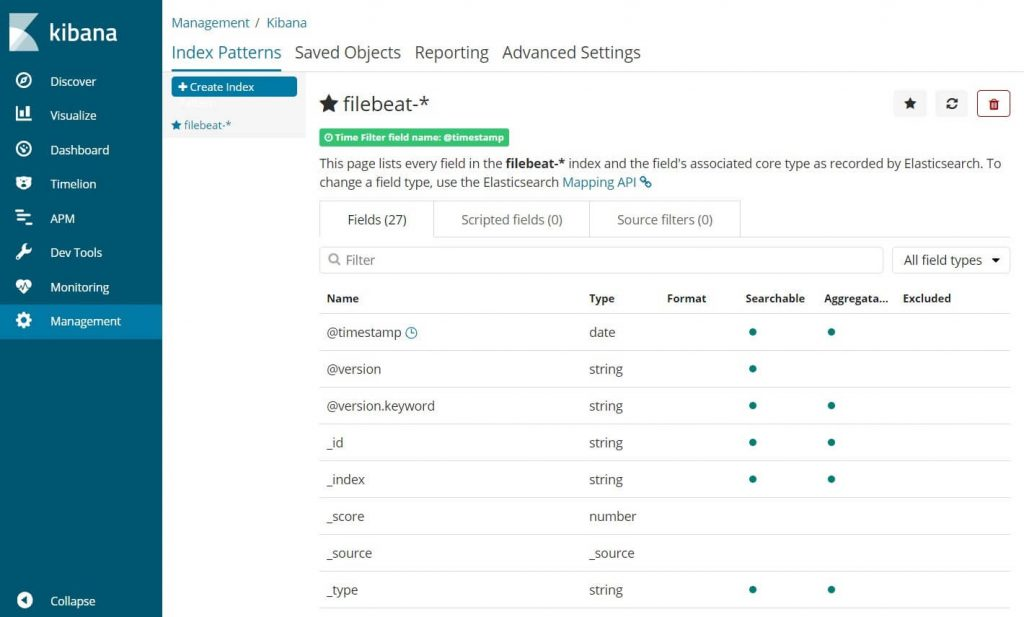 Install Elasticsearch, Logstash, and Kibana (ELK Stack) on CentOS 7 - Index Mappings