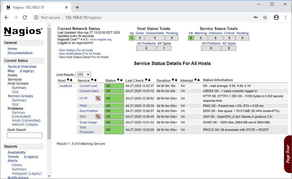 Services Monitored By Nagios